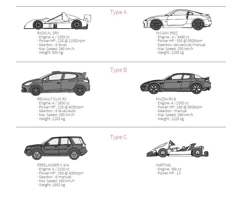 Тестовые заезды на спортивных автомобилях